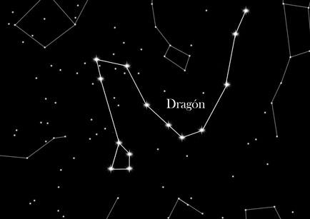 Constelación Dragón