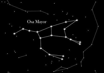 Resultado de imagen para Constelación de la Osa Mayor