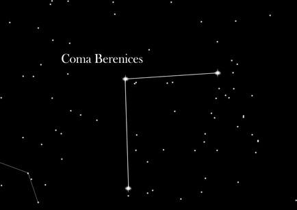 Coma Berenices